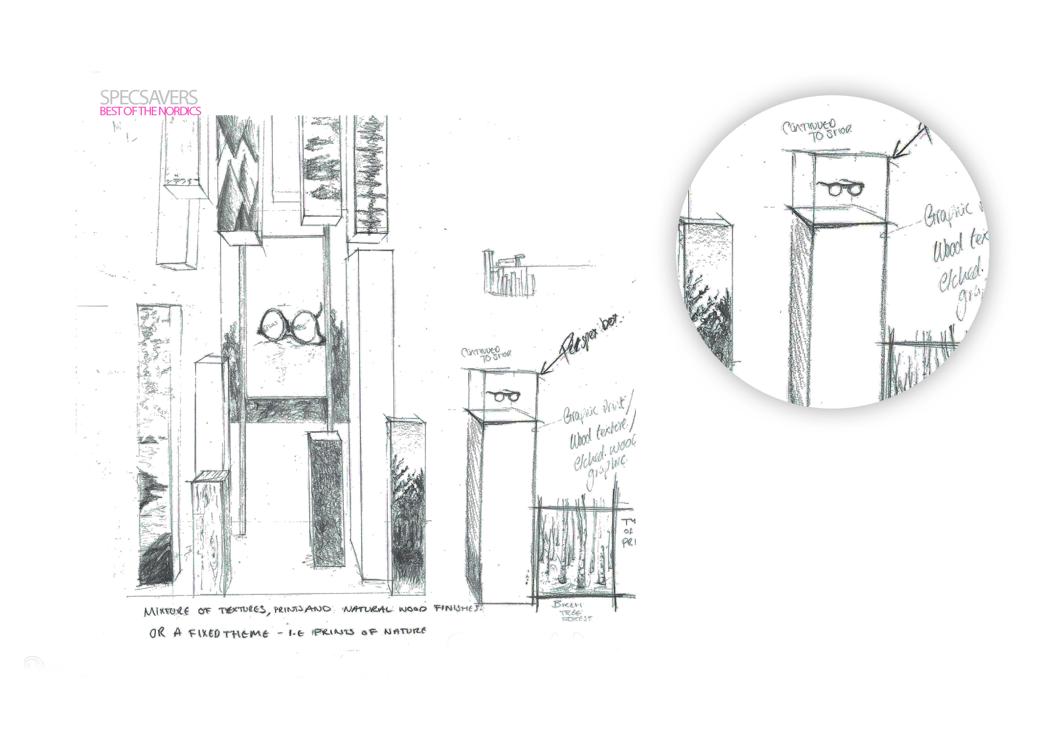 Initial sketches by Prop Studios to show the designs of the plinths