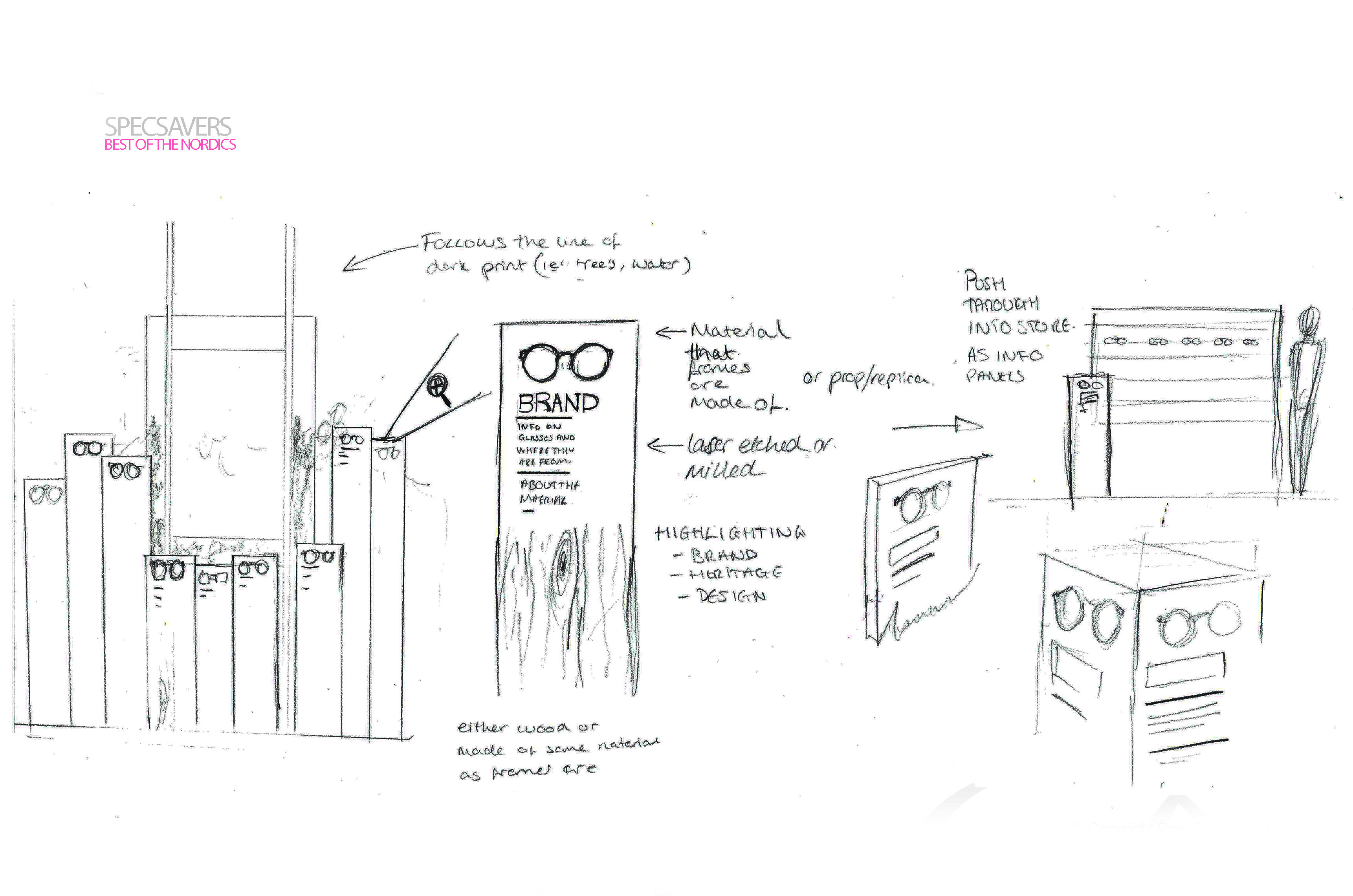 Prop Studios' draft sketches showing concepts for the planks within the window display
