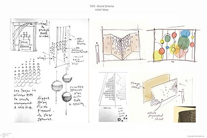 Prop Studios' initial concept sketches for the Switch House window